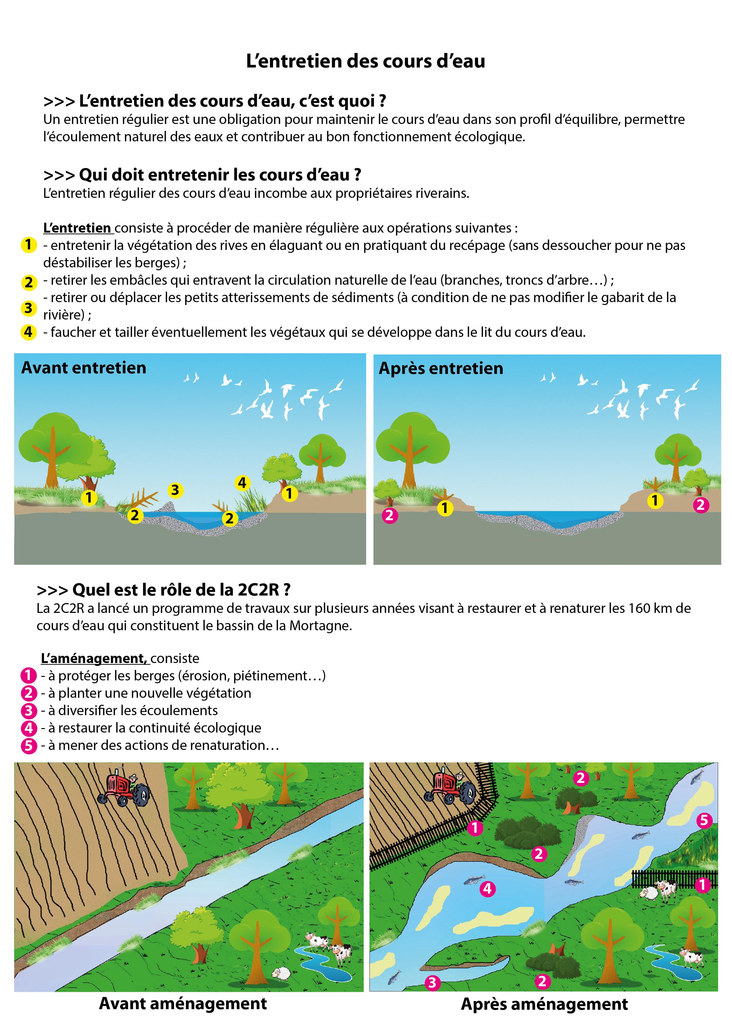 entretien et amenagement des cours d'eau